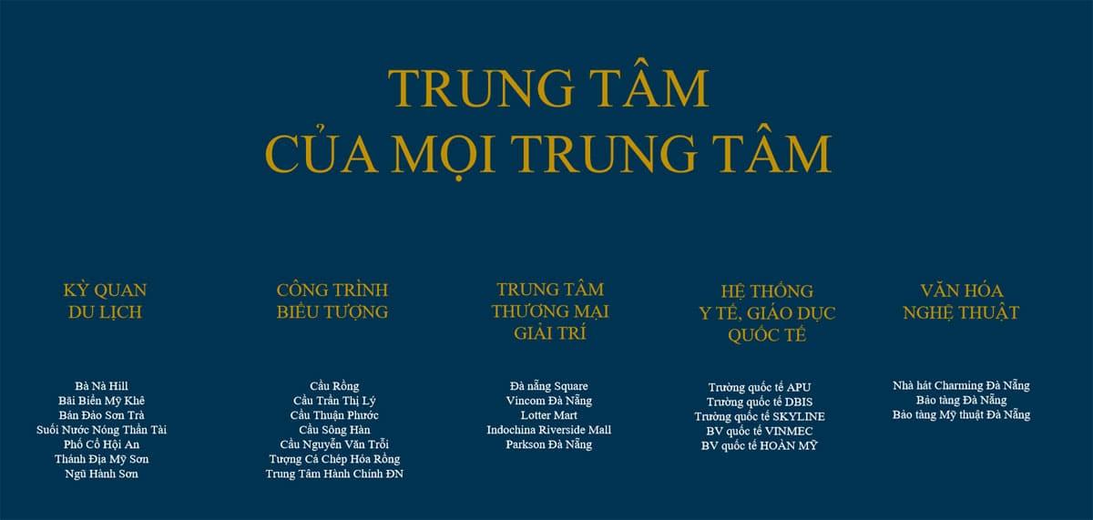Tiện ích dự án The Royal Đà Nẵng
