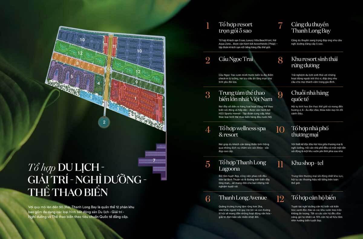 Tiện ích dự án Thăng Long Bay