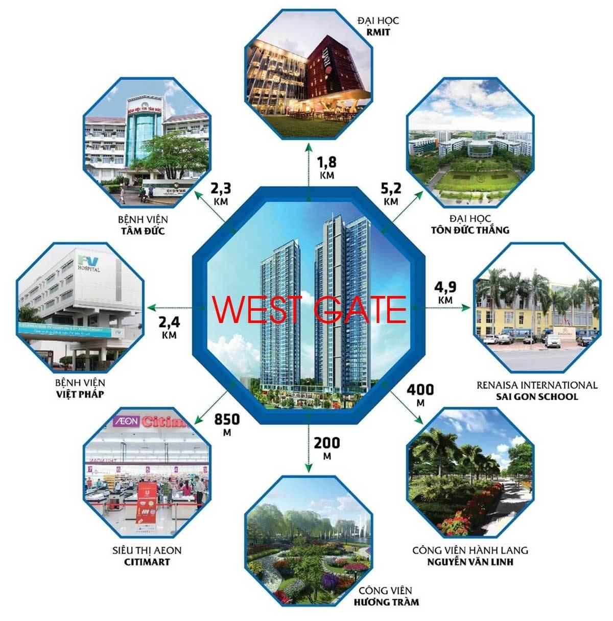 Tiện ích ngoại khu dự án Westgate